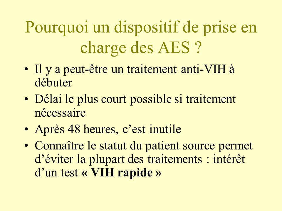 Pourquoi un dispositif de prise en charge des AES ? Il y a peut-être un traitement anti-VIH à débuter Délai le plus court possible si traitement néces