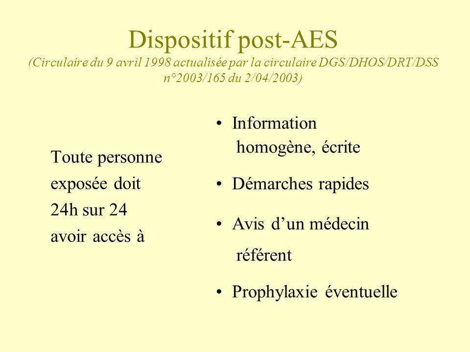 Dispositif post-AES (Circulaire du 9 avril 1998 actualisée par la circulaire DGS/DHOS/DRT/DSS n°2003/165 du 2/04/2003) Toute personne exposée doit 24h