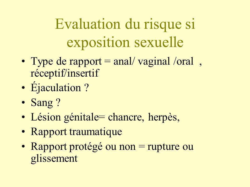 Evaluation du risque si exposition sexuelle Type de rapport = anal/ vaginal /oral, réceptif/insertif Éjaculation ? Sang ? Lésion génitale= chancre, he