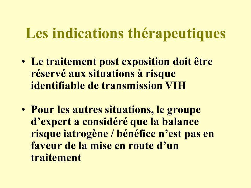 Les indications thérapeutiques Le traitement post exposition doit être réservé aux situations à risque identifiable de transmission VIH Pour les autre