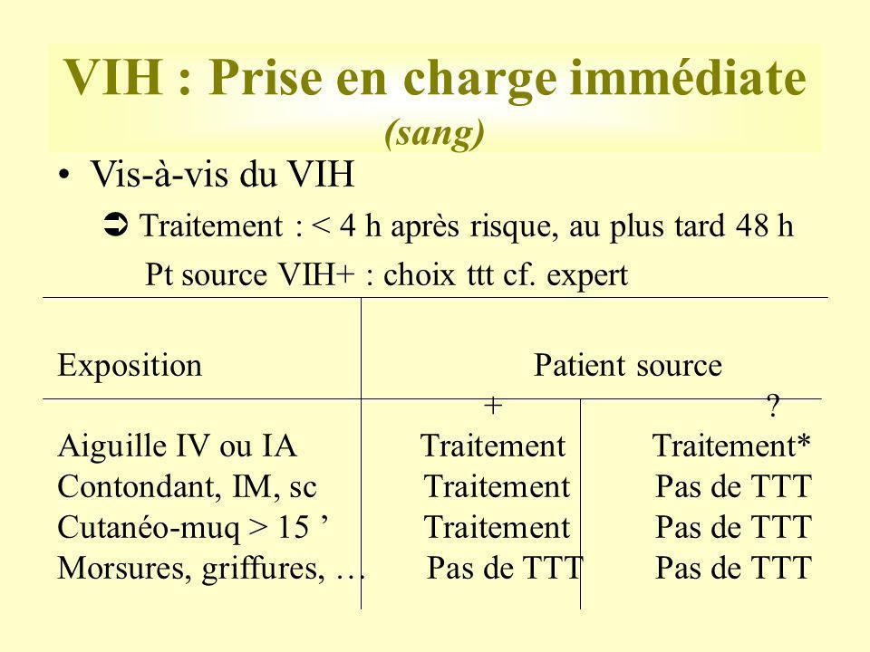 VIH : Prise en charge immédiate (sang) Vis-à-vis du VIH Traitement : < 4 h après risque, au plus tard 48 h Pt source VIH+ : choix ttt cf. expert Expos
