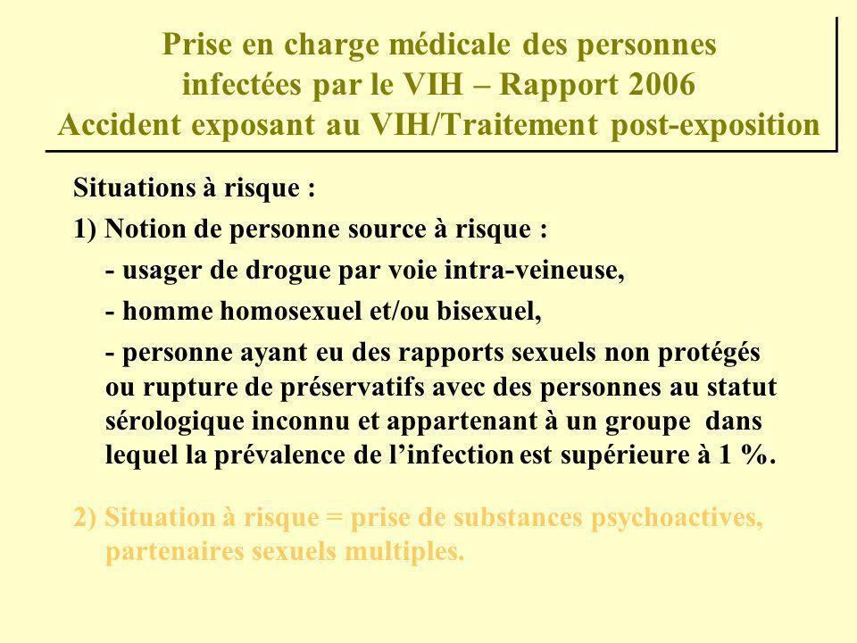 Prise en charge médicale des personnes infectées par le VIH – Rapport 2006 Accident exposant au VIH/Traitement post-exposition Situations à risque : 1