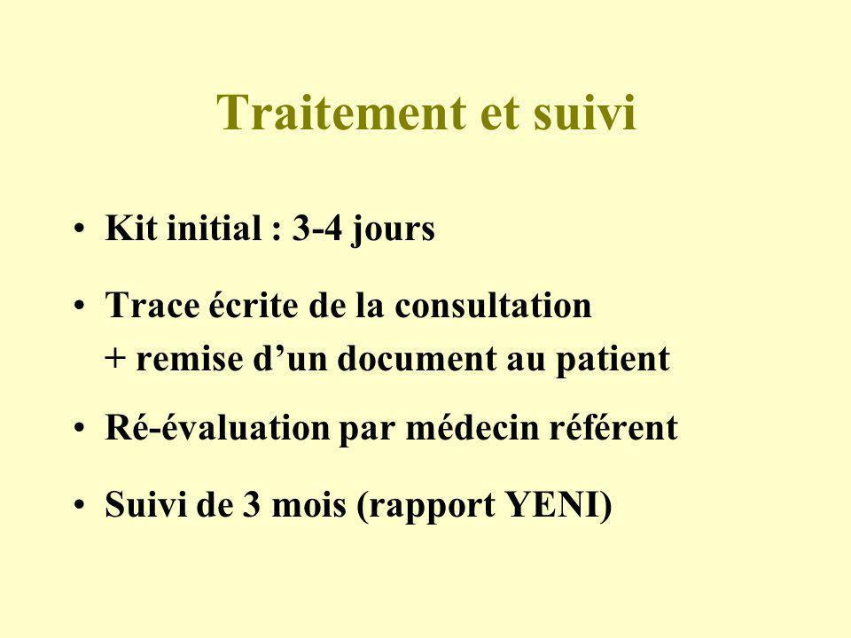 Traitement et suivi Kit initial : 3-4 jours Trace écrite de la consultation + remise dun document au patient Ré-évaluation par médecin référent Suivi