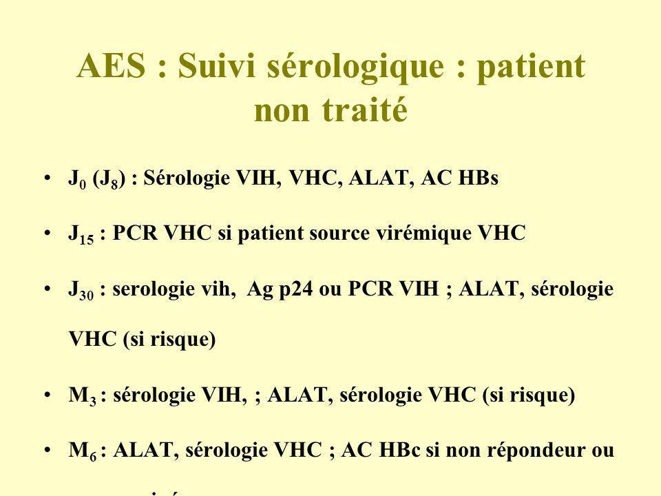 AES : Suivi sérologique : patient non traité J 0 (J 8 ) : Sérologie VIH, VHC, ALAT, AC HBs J 15 : PCR VHC si patient source virémique VHC J 30 : serol