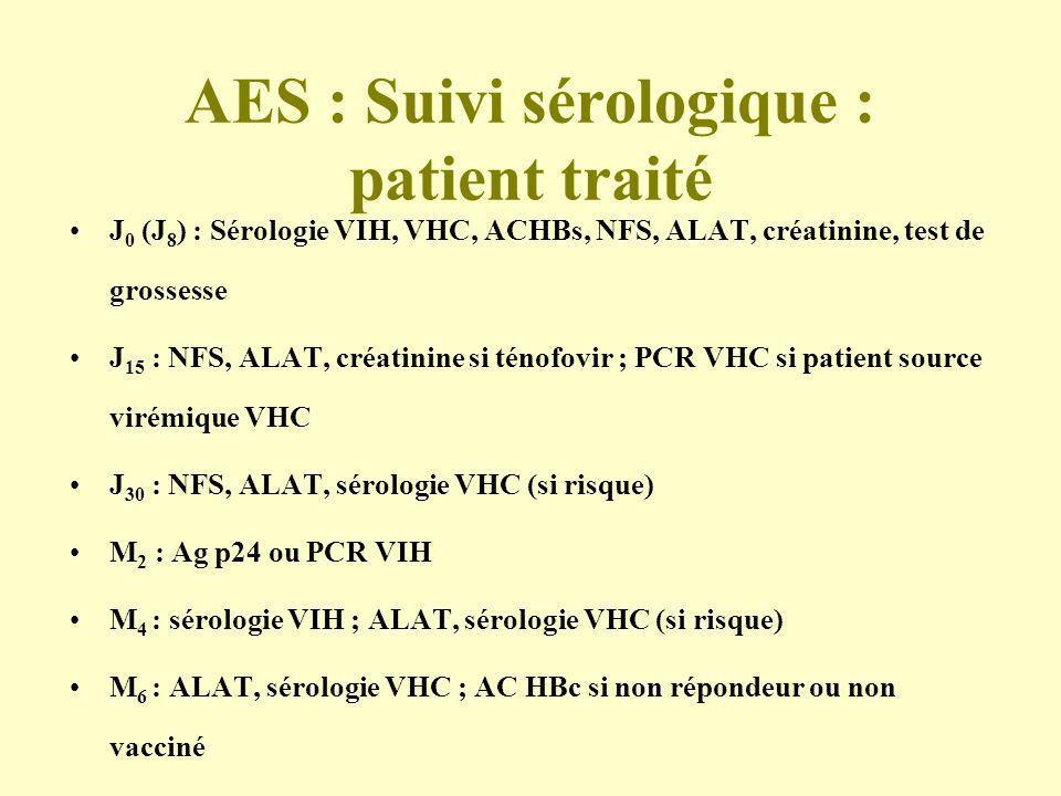 AES : Suivi sérologique : patient traité J 0 (J 8 ) : Sérologie VIH, VHC, ACHBs, NFS, ALAT, créatinine, test de grossesse J 15 : NFS, ALAT, créatinine