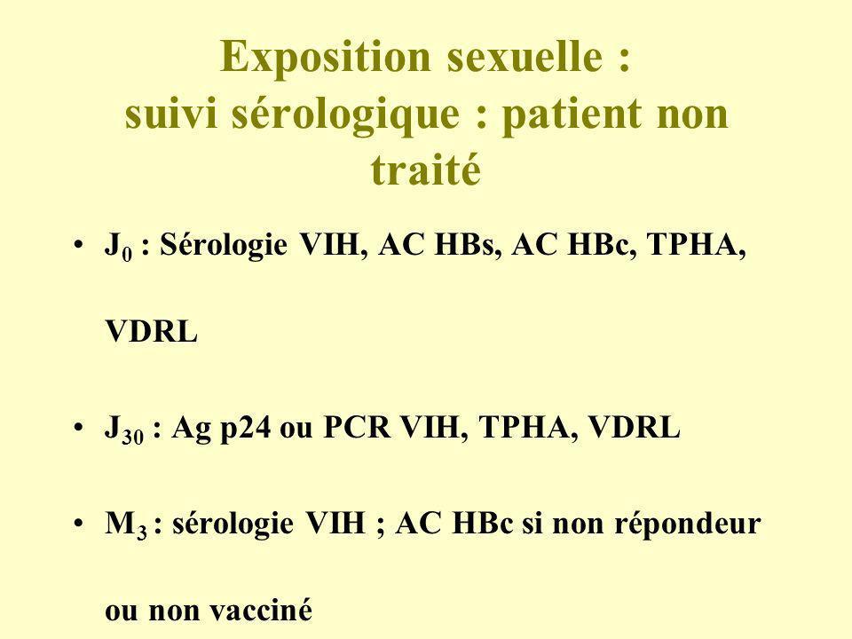 Exposition sexuelle : suivi sérologique : patient non traité J 0 : Sérologie VIH, AC HBs, AC HBc, TPHA, VDRL J 30 : Ag p24 ou PCR VIH, TPHA, VDRL M 3