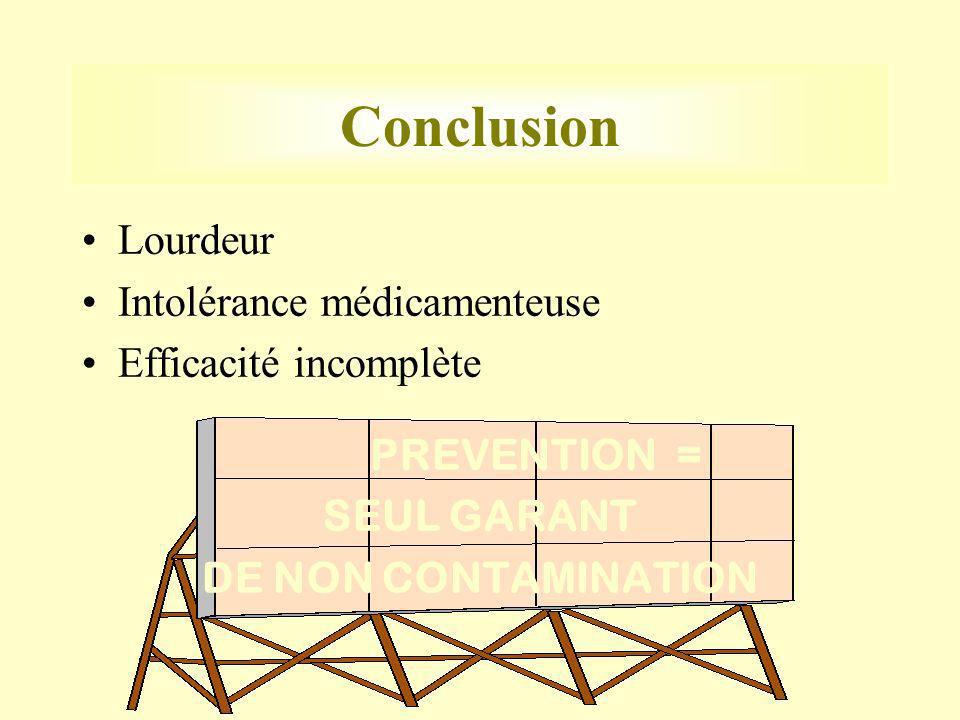 Conclusion Lourdeur Intolérance médicamenteuse Efficacité incomplète PREVENTION = SEUL GARANT DE NON CONTAMINATION