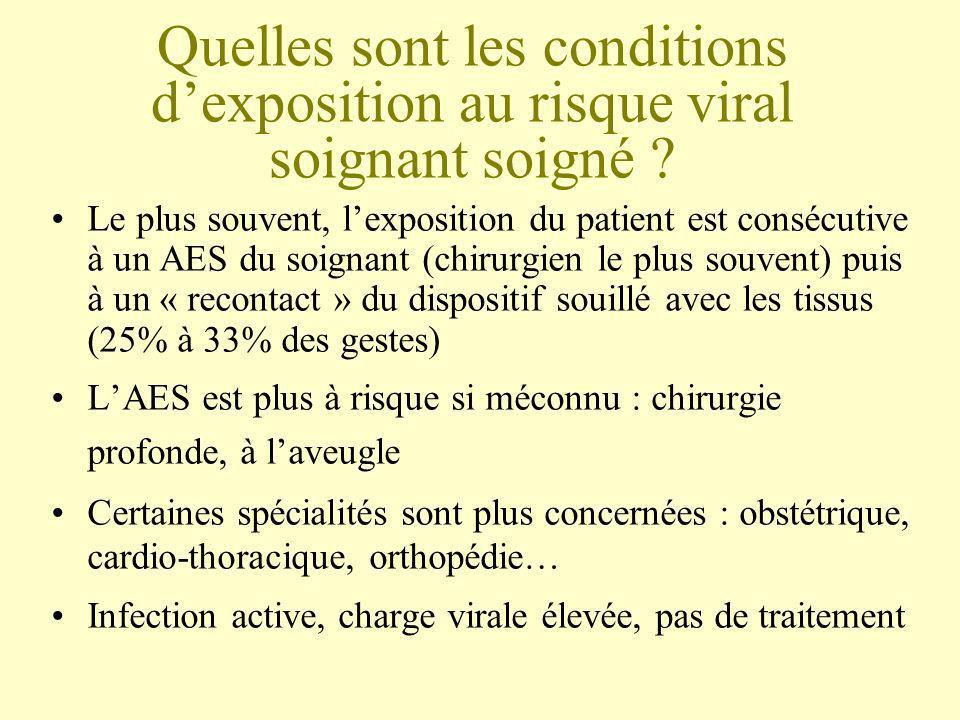 Quelles sont les conditions dexposition au risque viral soignant soigné ? Le plus souvent, lexposition du patient est consécutive à un AES du soignant