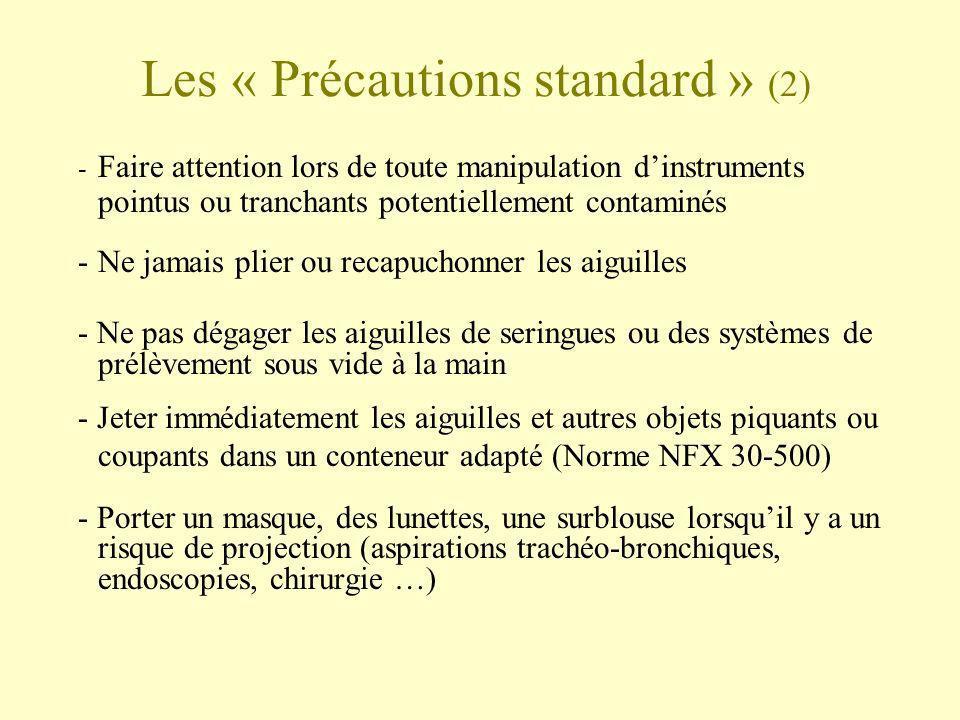 - Faire attention lors de toute manipulation dinstruments pointus ou tranchants potentiellement contaminés -Ne jamais plier ou recapuchonner les aigui