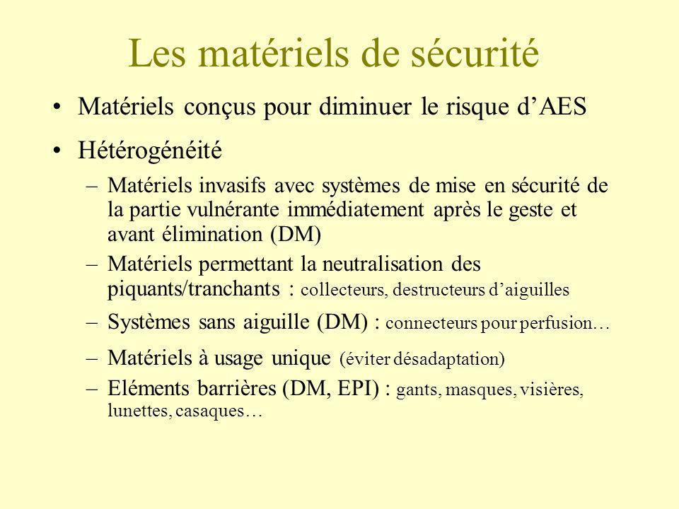 Les matériels de sécurité Matériels conçus pour diminuer le risque dAES Hétérogénéité –Matériels invasifs avec systèmes de mise en sécurité de la part
