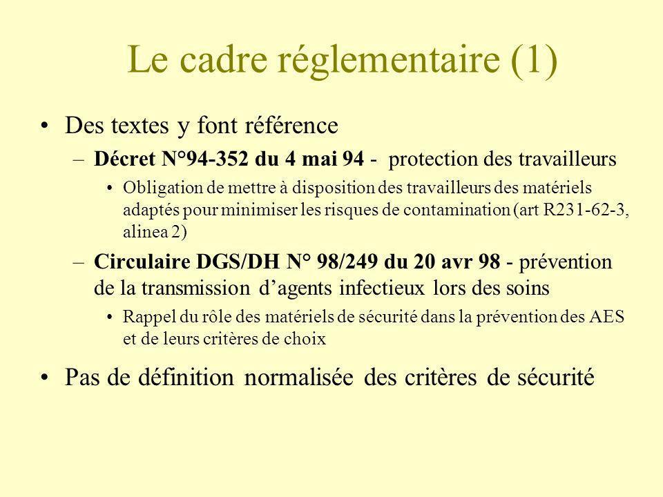 Le cadre réglementaire (1) Des textes y font référence –Décret N°94-352 du 4 mai 94 - protection des travailleurs Obligation de mettre à disposition d