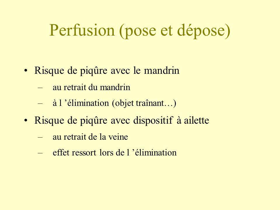 Perfusion (pose et dépose) Risque de piqûre avec le mandrin –au retrait du mandrin –à l élimination (objet traînant…) Risque de piqûre avec dispositif