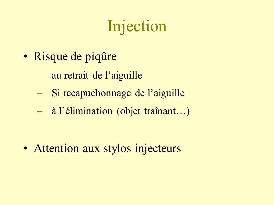 Injection Risque de piqûre –au retrait de laiguille –Si recapuchonnage de laiguille –à lélimination (objet traînant…) Attention aux stylos injecteurs