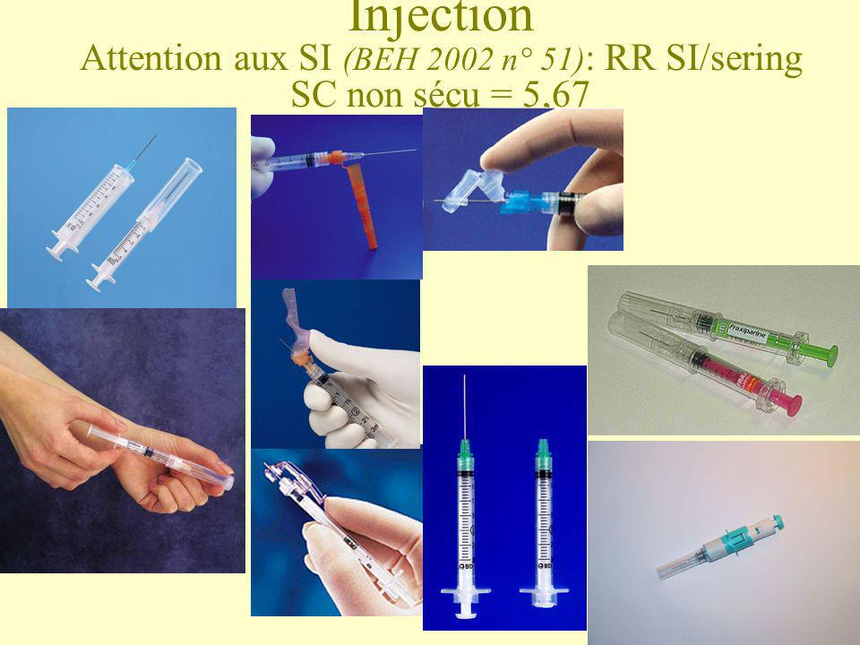 Injection Attention aux SI (BEH 2002 n° 51) : RR SI/sering SC non sécu = 5,67