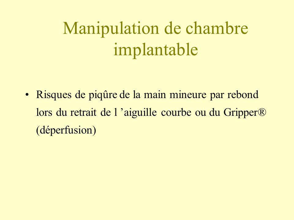 Manipulation de chambre implantable Risques de piqûre de la main mineure par rebond lors du retrait de l aiguille courbe ou du Gripper® (déperfusion)