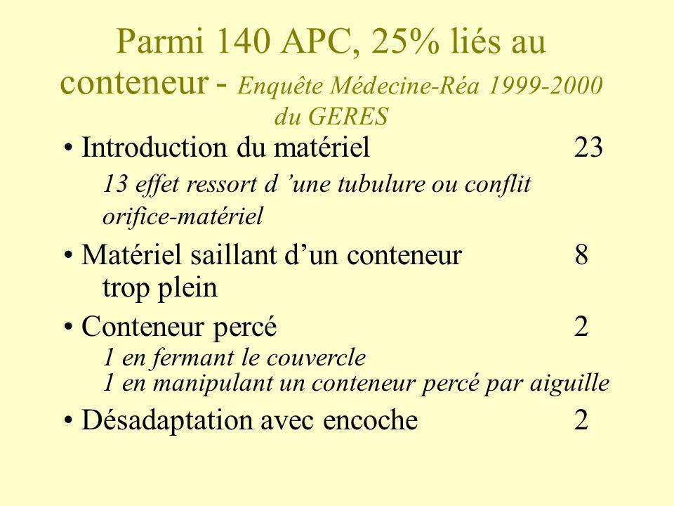 Parmi 140 APC, 25% liés au conteneur - Enquête Médecine-Réa 1999-2000 du GERES Introduction du matériel23 13 effet ressort d une tubulure ou conflit o