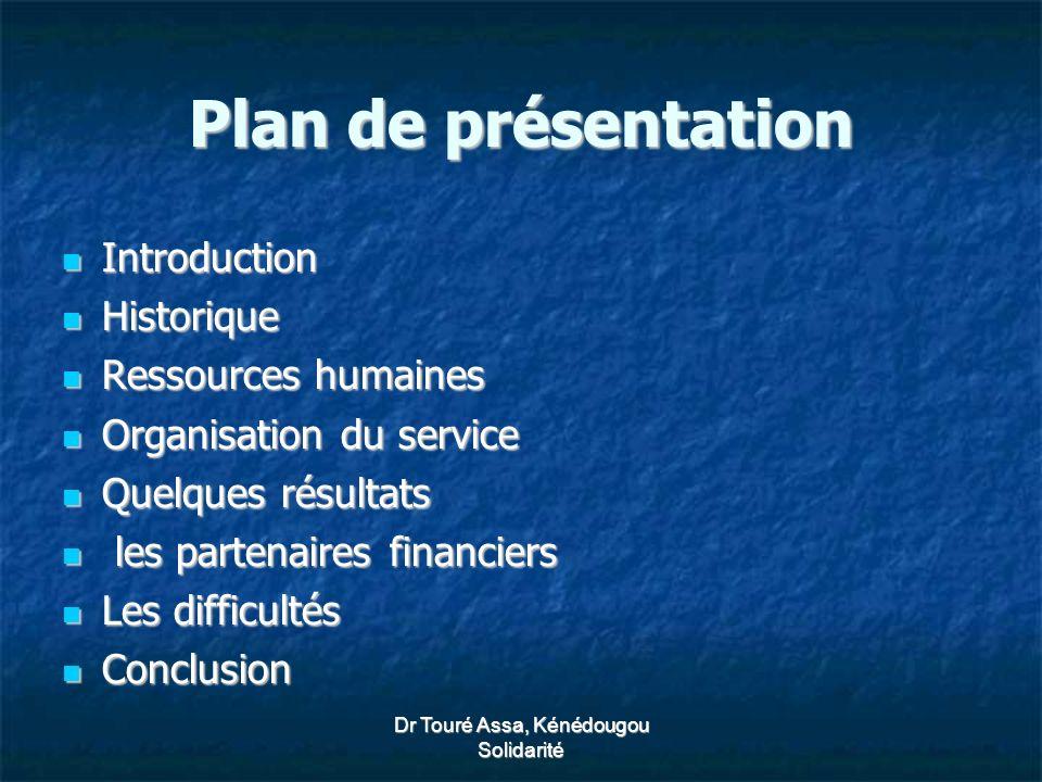 Dr Touré Assa, Kénédougou Solidarité Consultation