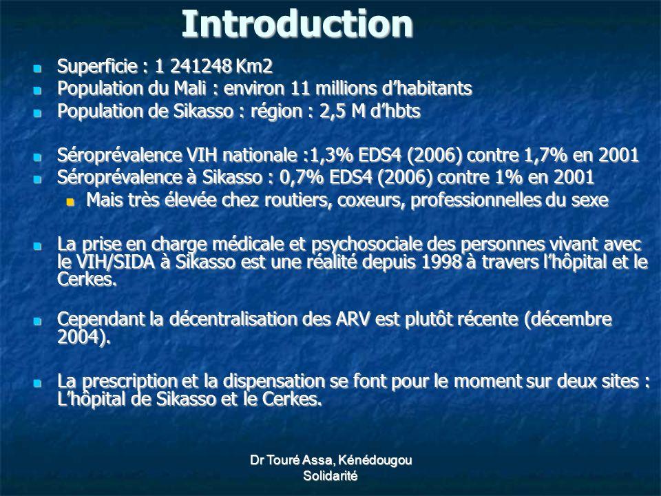 Dr Touré Assa, Kénédougou Solidarité Introduction Superficie : 1 241248 Km2 Superficie : 1 241248 Km2 Population du Mali : environ 11 millions dhabitants Population du Mali : environ 11 millions dhabitants Population de Sikasso : région : 2,5 M dhbts Population de Sikasso : région : 2,5 M dhbts Séroprévalence VIH nationale :1,3% EDS4 (2006) contre 1,7% en 2001 Séroprévalence VIH nationale :1,3% EDS4 (2006) contre 1,7% en 2001 Séroprévalence à Sikasso : 0,7% EDS4 (2006) contre 1% en 2001 Séroprévalence à Sikasso : 0,7% EDS4 (2006) contre 1% en 2001 Mais très élevée chez routiers, coxeurs, professionnelles du sexe Mais très élevée chez routiers, coxeurs, professionnelles du sexe La prise en charge médicale et psychosociale des personnes vivant avec le VIH/SIDA à Sikasso est une réalité depuis 1998 à travers lhôpital et le Cerkes.