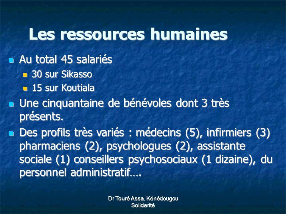 Dr Touré Assa, Kénédougou Solidarité Je vous remercie de votre aimable attention .