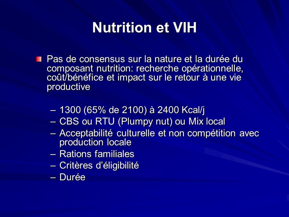 Nutrition et VIH Pas de consensus sur la nature et la durée du composant nutrition: recherche opérationnelle, coût/bénéfice et impact sur le retour à