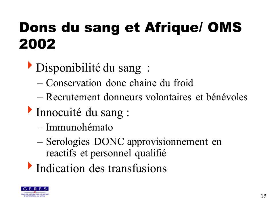 15 Dons du sang et Afrique/ OMS 2002 Disponibilité du sang : –Conservation donc chaine du froid –Recrutement donneurs volontaires et bénévoles Innocui