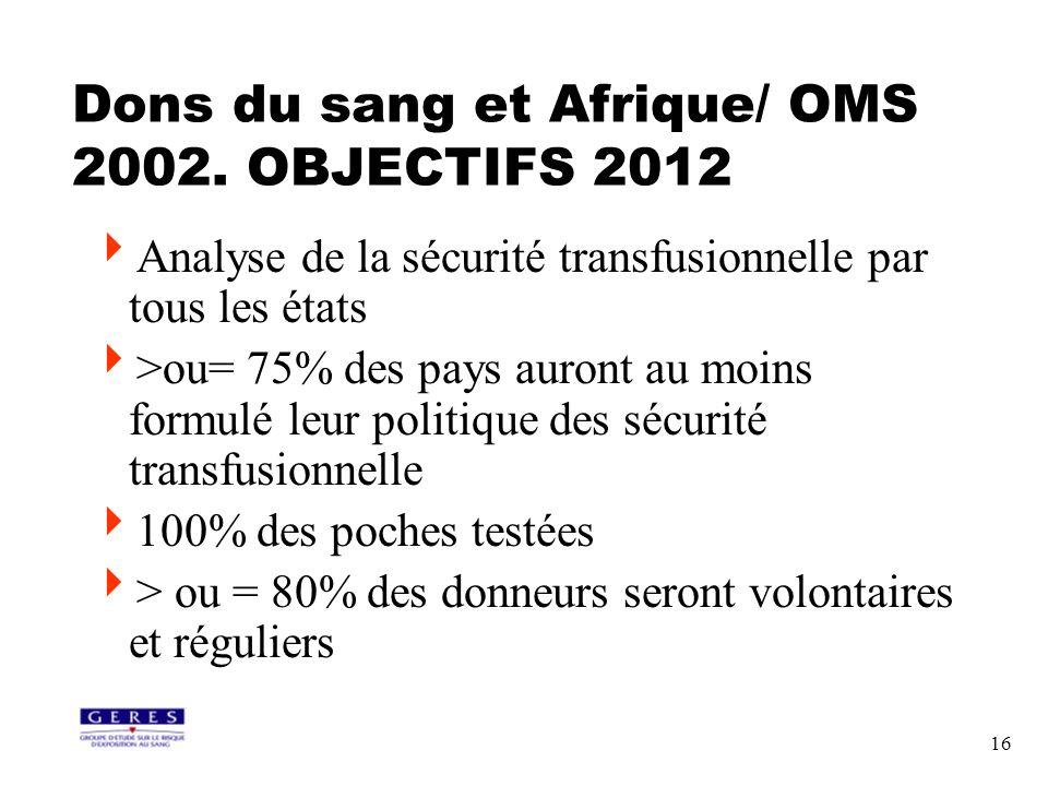 16 Dons du sang et Afrique/ OMS 2002. OBJECTIFS 2012 Analyse de la sécurité transfusionnelle par tous les états >ou= 75% des pays auront au moins form