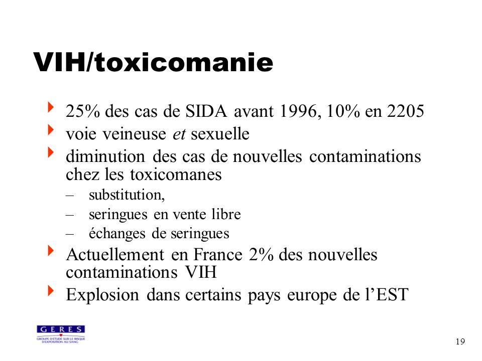19 VIH/toxicomanie 25% des cas de SIDA avant 1996, 10% en 2205 voie veineuse et sexuelle diminution des cas de nouvelles contaminations chez les toxic