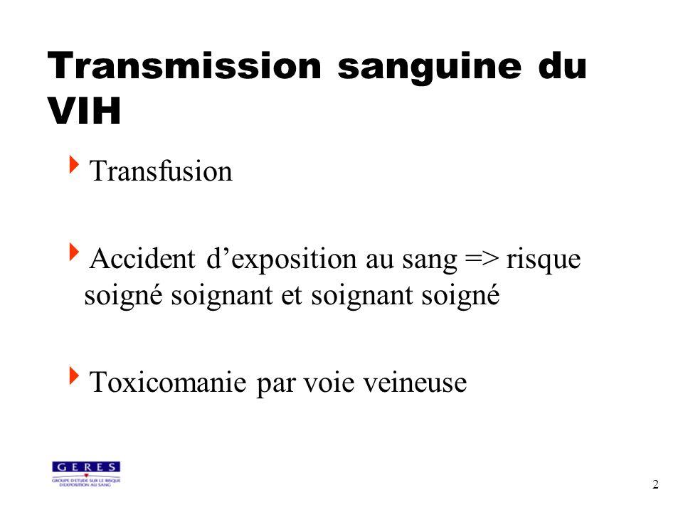 2 Transmission sanguine du VIH Transfusion Accident dexposition au sang => risque soigné soignant et soignant soigné Toxicomanie par voie veineuse