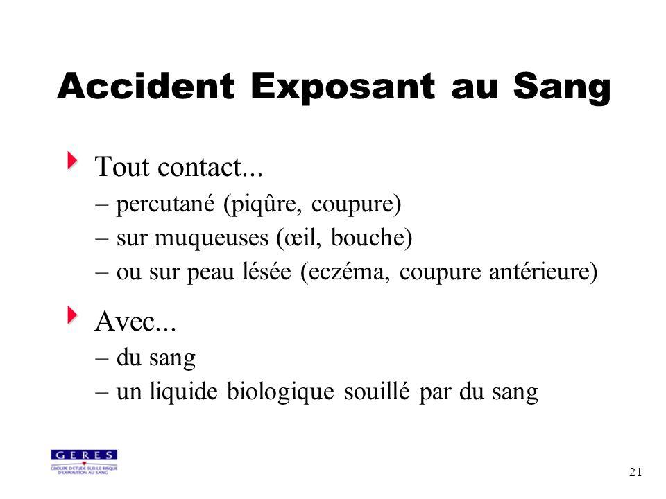 21 Accident Exposant au Sang Tout contact... –percutané (piqûre, coupure) –sur muqueuses (œil, bouche) –ou sur peau lésée (eczéma, coupure antérieure)