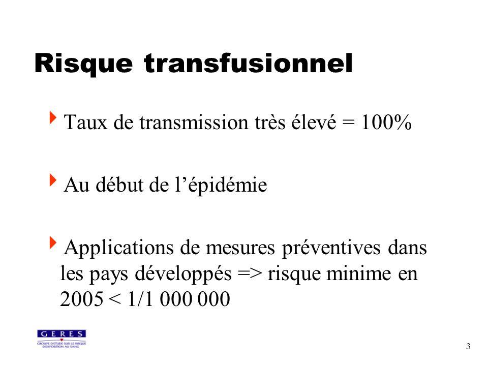 3 Risque transfusionnel Taux de transmission très élevé = 100% Au début de lépidémie Applications de mesures préventives dans les pays développés => r