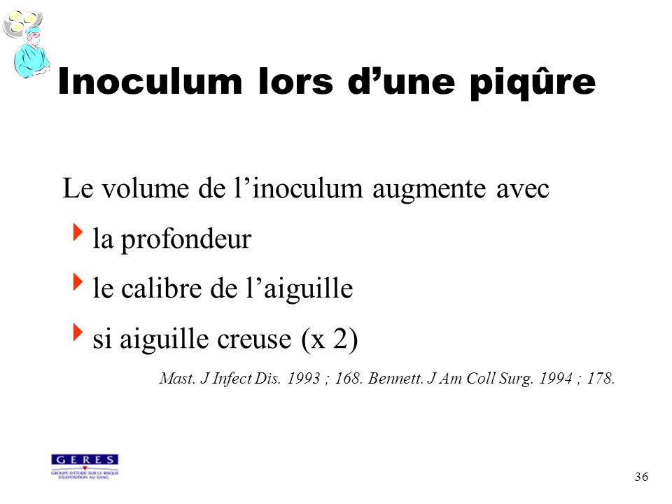 36 Inoculum lors dune piqûre Le volume de linoculum augmente avec la profondeur le calibre de laiguille si aiguille creuse (x 2) Mast. J Infect Dis. 1