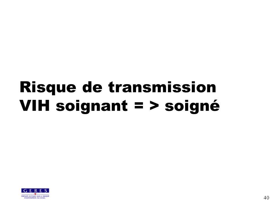 40 Risque de transmission VIH soignant = > soigné