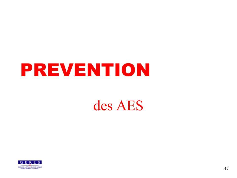 47 PREVENTION des AES