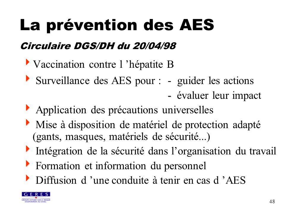 48 La prévention des AES Circulaire DGS/DH du 20/04/98 Vaccination contre l hépatite B Surveillance des AES pour :- guider les actions - - évaluer leu