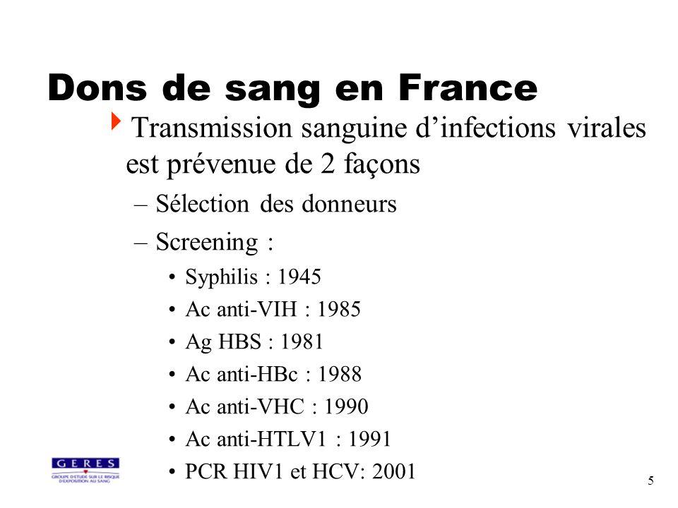 5 Dons de sang en France Transmission sanguine dinfections virales est prévenue de 2 façons –Sélection des donneurs –Screening : Syphilis : 1945 Ac an