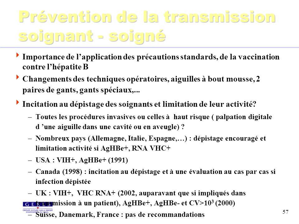 57 Prévention de la transmission soignant - soigné Importance de lapplication des précautions standards, de la vaccination contre lhépatite B Changeme