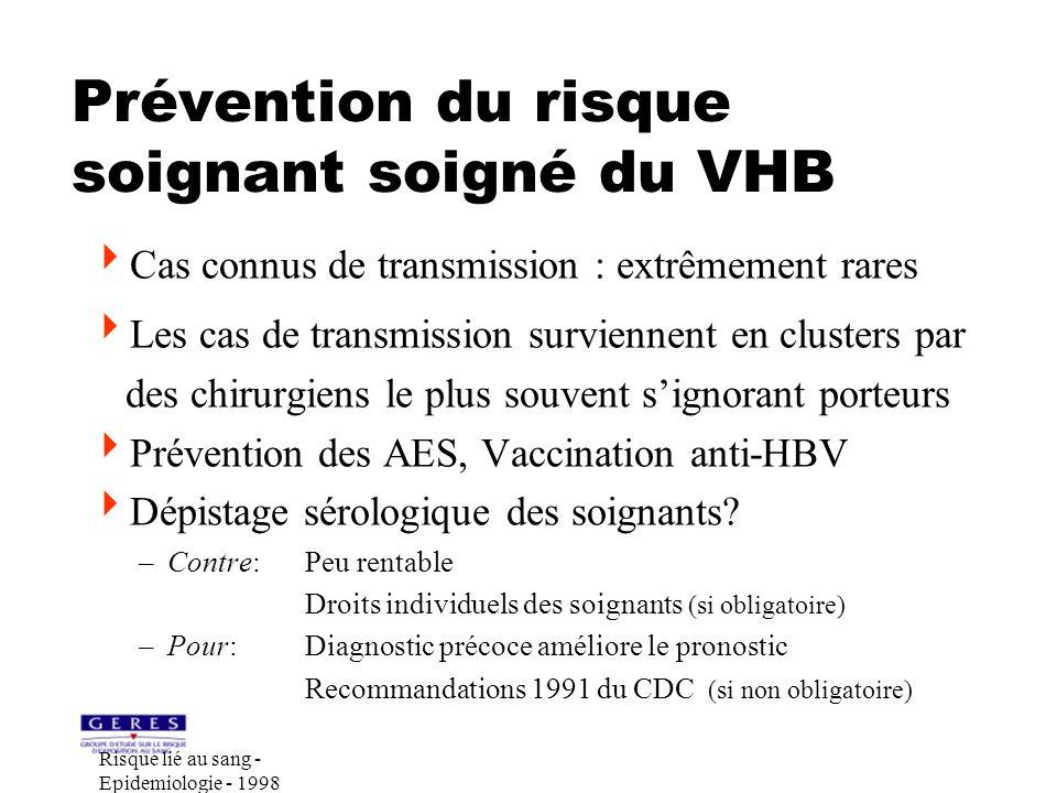 Risque lié au sang - Epidemiologie - 1998 Prévention du risque soignant soigné du VHB Cas connus de transmission : extrêmement rares Les cas de transm