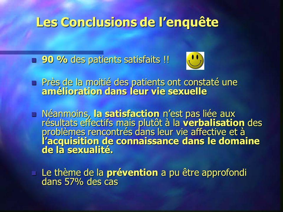 Les Conclusions de lenquête n 90 % des patients satisfaits !! n Près de la moitié des patients ont constaté une amélioration dans leur vie sexuelle n