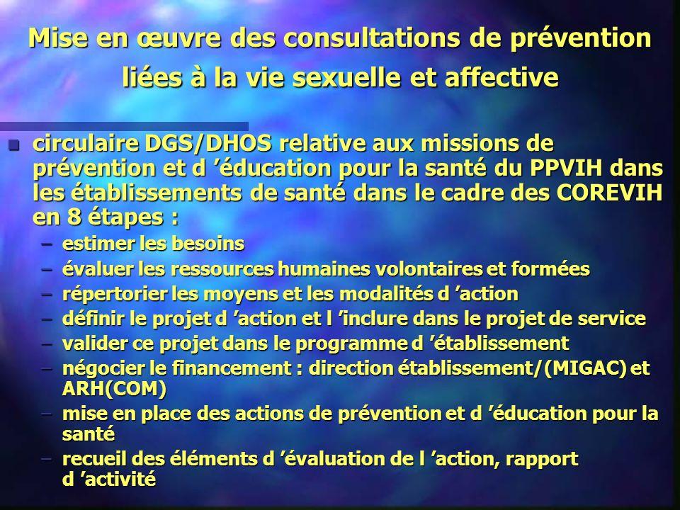 Mise en œuvre des consultations de prévention liées à la vie sexuelle et affective n circulaire DGS/DHOS relative aux missions de prévention et d éduc