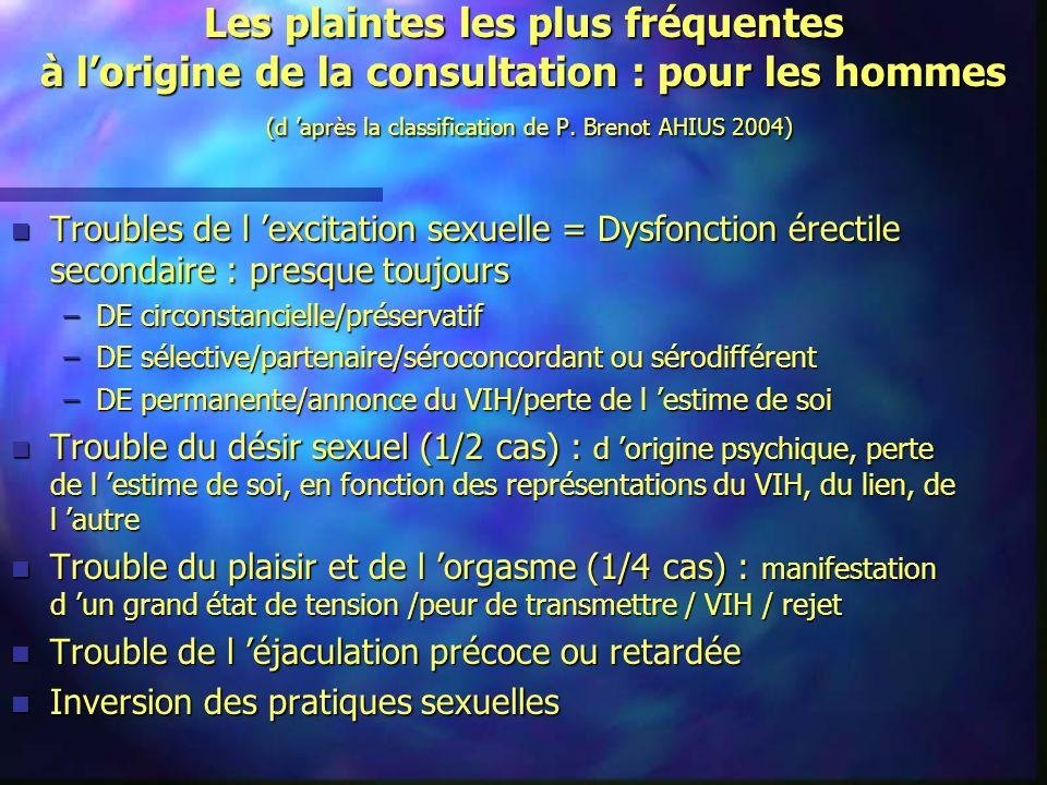 Les plaintes les plus fréquentes à lorigine de la consultation : pour les hommes (d après la classification de P. Brenot AHIUS 2004) n Troubles de l e