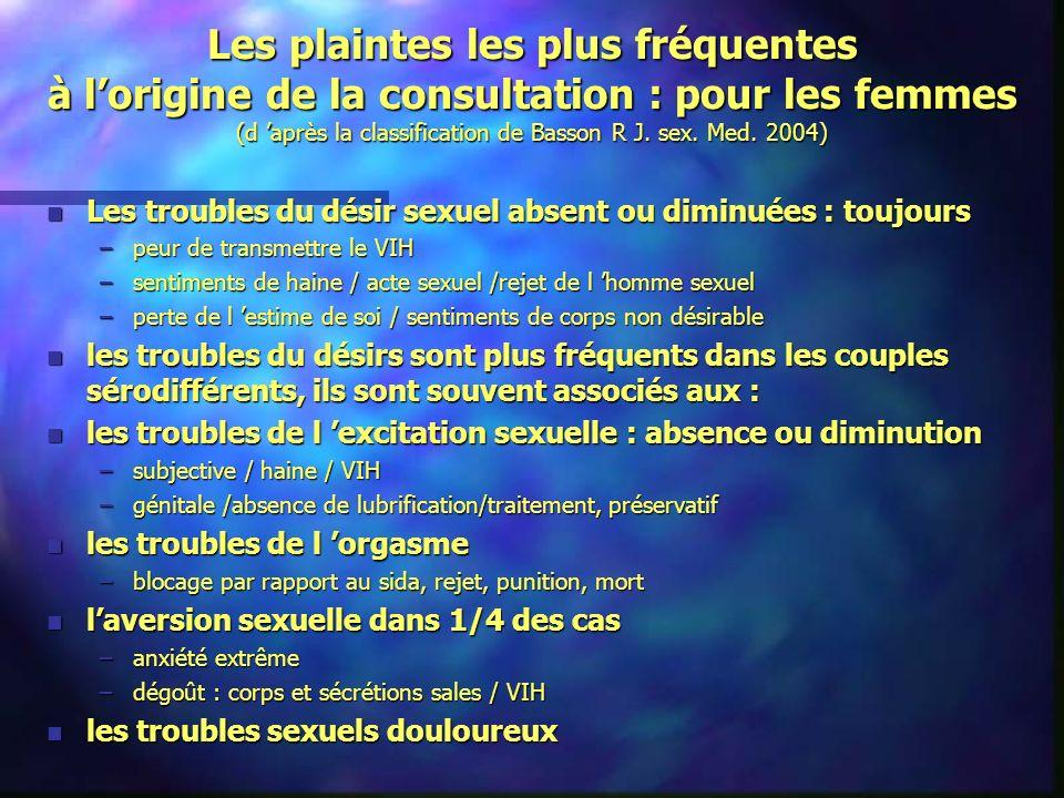 Les plaintes les plus fréquentes à lorigine de la consultation : pour les femmes (d après la classification de Basson R J. sex. Med. 2004) n Les troub