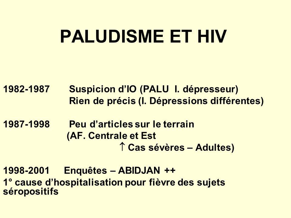PALUDISME ET HIV 1982-1987 Suspicion dIO (PALU I. dépresseur) Rien de précis (I.