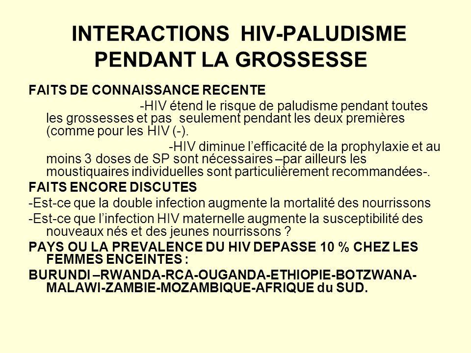 INTERACTIONS HIV-PALUDISME PENDANT LA GROSSESSE FAITS DE CONNAISSANCE RECENTE -HIV étend le risque de paludisme pendant toutes les grossesses et pas seulement pendant les deux premières (comme pour les HIV (-).