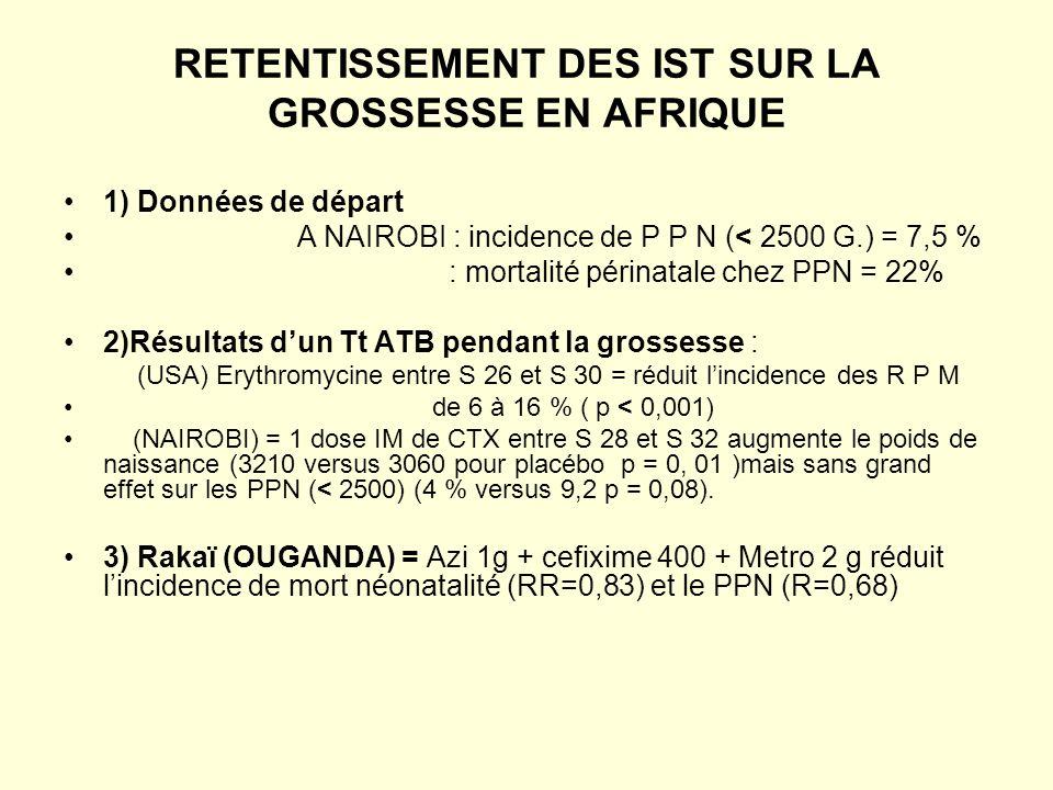 RETENTISSEMENT DES IST SUR LA GROSSESSE EN AFRIQUE 1) Données de départ A NAIROBI : incidence de P P N (< 2500 G.) = 7,5 % : mortalité périnatale chez PPN = 22% 2)Résultats dun Tt ATB pendant la grossesse : (USA) Erythromycine entre S 26 et S 30 = réduit lincidence des R P M de 6 à 16 % ( p < 0,001) (NAIROBI) = 1 dose IM de CTX entre S 28 et S 32 augmente le poids de naissance (3210 versus 3060 pour placébo p = 0, 01 )mais sans grand effet sur les PPN (< 2500) (4 % versus 9,2 p = 0,08).
