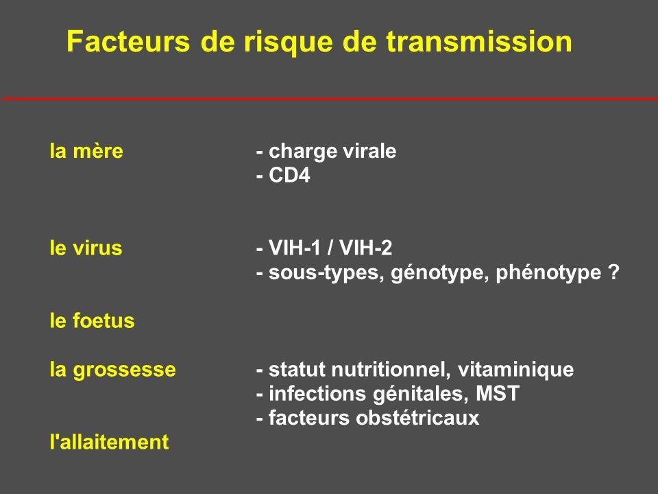 Facteurs de risque de transmission la mère- charge virale - CD4 le virus- VIH-1 / VIH-2 - sous-types, génotype, phénotype ? le foetus la grossesse- st