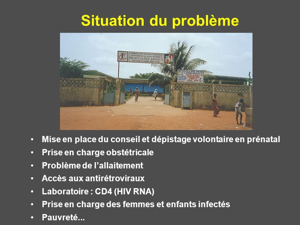Situation du problème Mise en place du conseil et dépistage volontaire en prénatal Prise en charge obstétricale Problème de lallaitement Accès aux ant