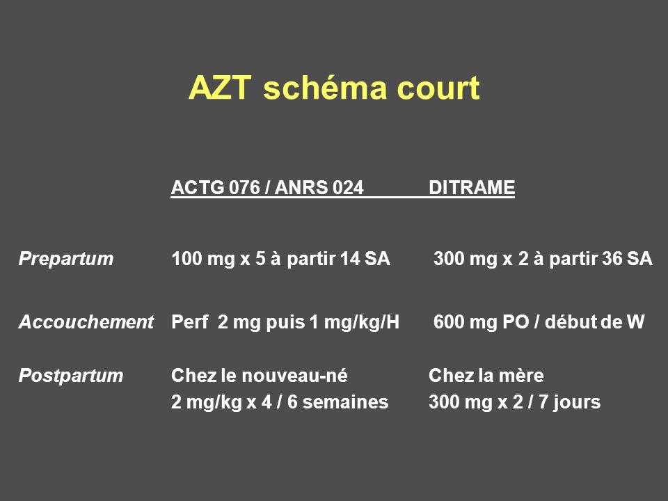 AZT schéma court ACTG 076 / ANRS 024DITRAME Prepartum100 mg x 5 à partir 14 SA 300 mg x 2 à partir 36 SA AccouchementPerf 2 mg puis 1 mg/kg/H 600 mg P