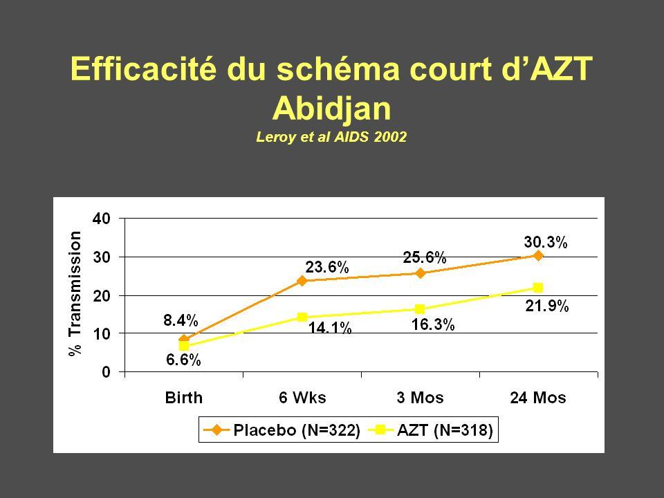 Efficacité du schéma court dAZT Abidjan Leroy et al AIDS 2002