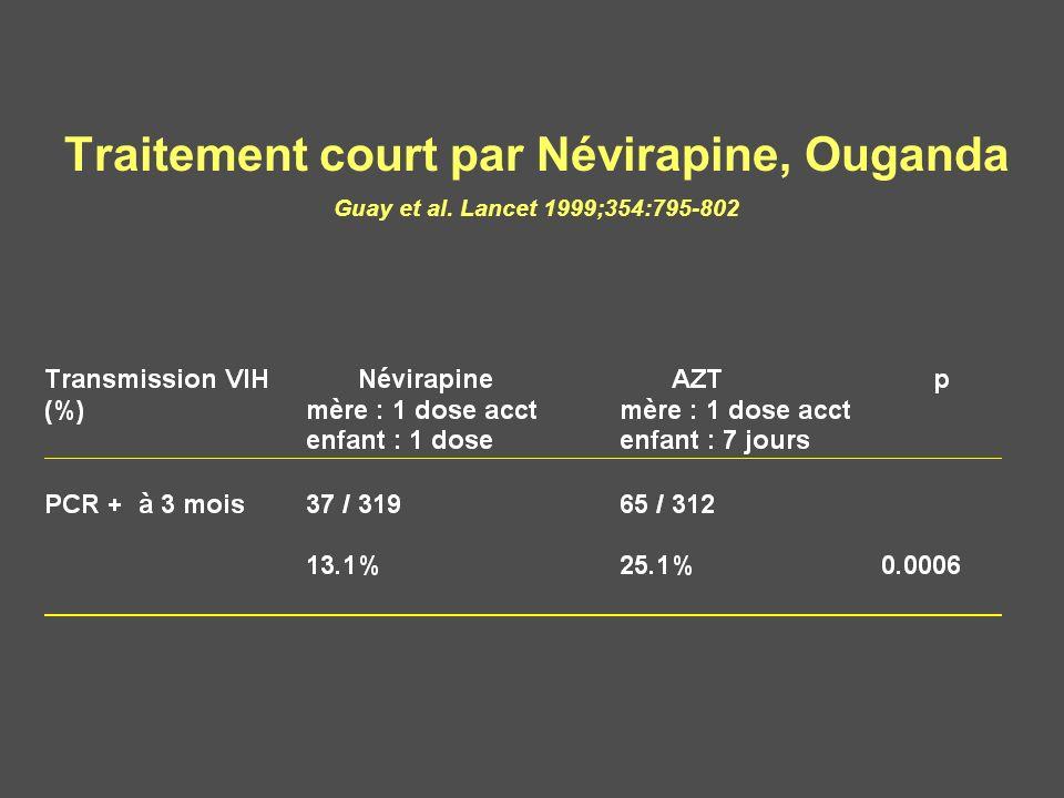 Traitement court par Névirapine, Ouganda Guay et al. Lancet 1999;354:795-802