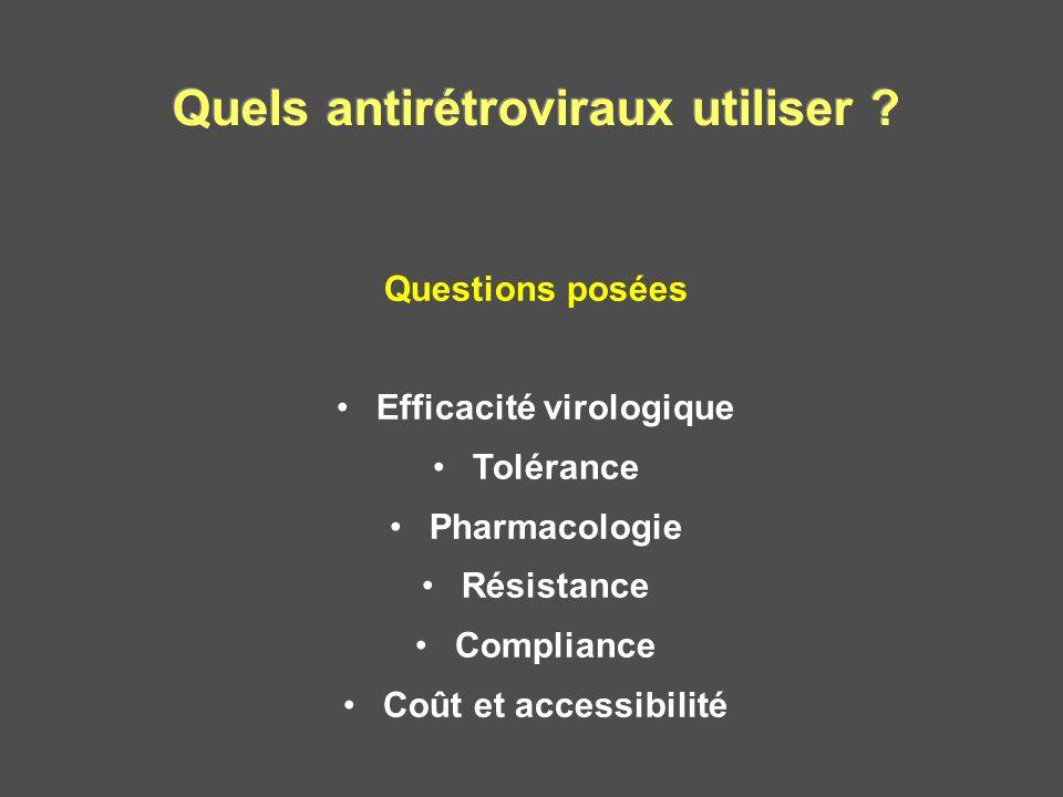 Quels antirétroviraux utiliser ? Questions posées Efficacité virologique Tolérance Pharmacologie Résistance Compliance Coût et accessibilité
